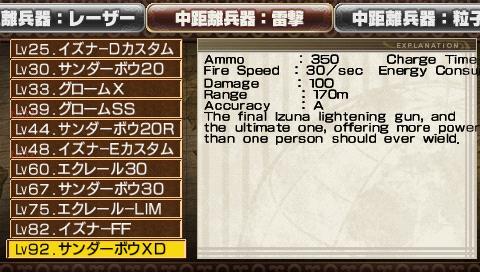 Earth Defense Forces 2 Portable (PSP)